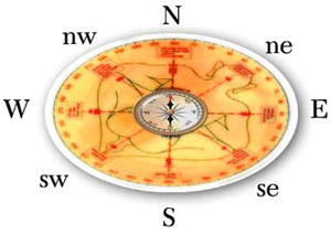 Indian Vastu Shastra Pictures to pin on Pinterest