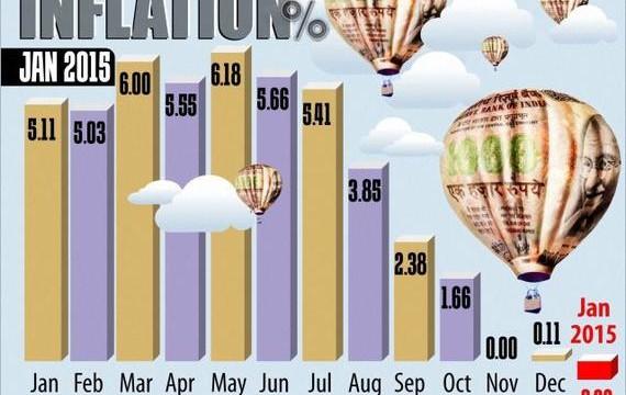 inflation_thmni_2312699g
