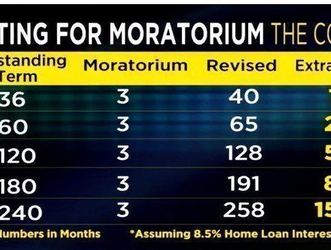 moratorium_emi